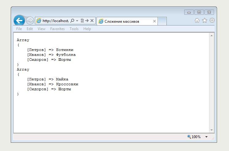 Операции и выражения - Основы языка - Учебник по MQL4